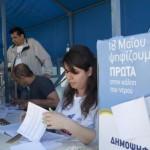 218.000 Θεσσαλονικείς στο δημοψήφισμα για το νερό: 98% είπαν ΟΧΙ στη πώληση του νερού!