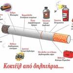 Το τσιγάρο σκοτώνει 3,5 εκατομμύρια ανθρώπους το χρόνο