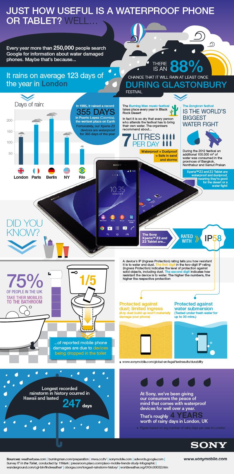 Sony_infographic
